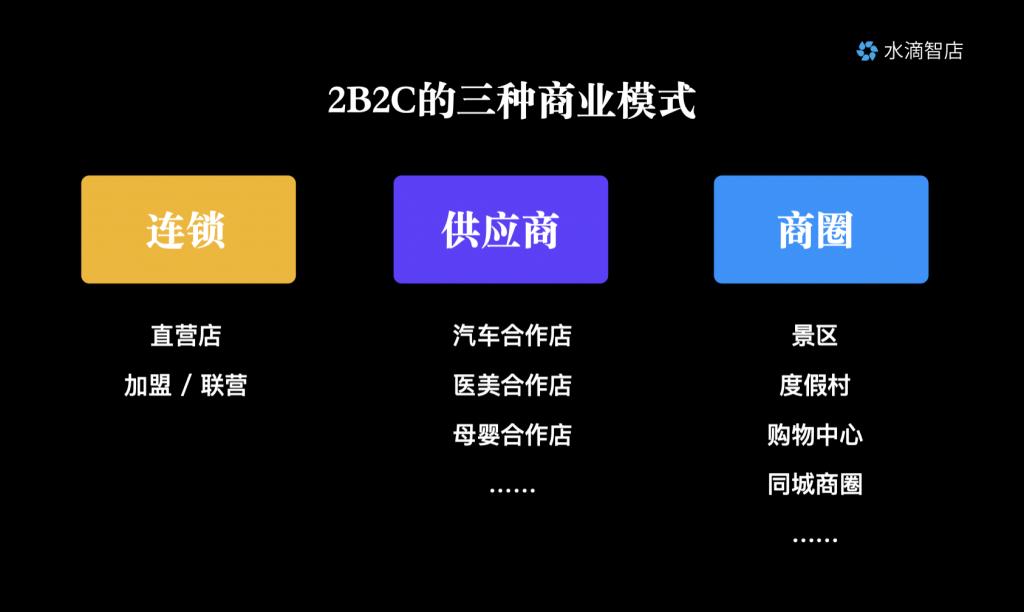 多门店扩张的三种规模化路径
